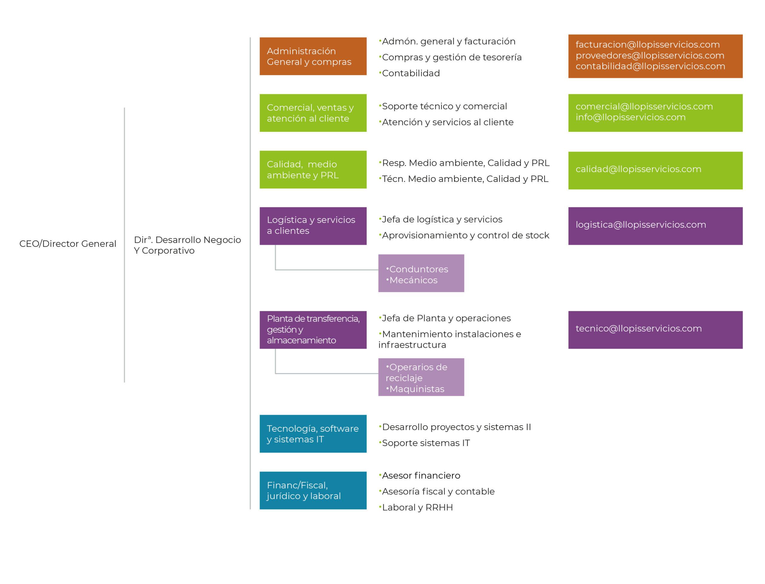 llopis-infografia-03